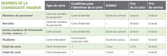Conditions accès UNamur2