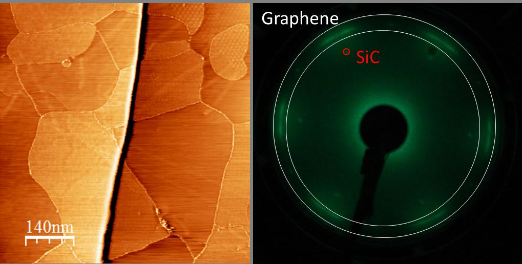 grapheneSiC
