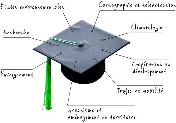 Chapeau géographie