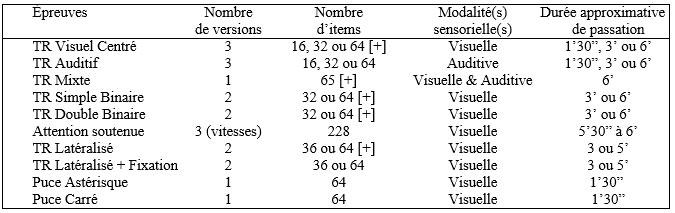 Tableau 1 fr