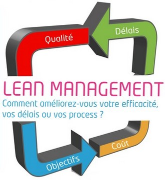 lean-management-UNE.jpg