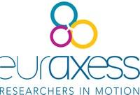 Euraxess motion logo