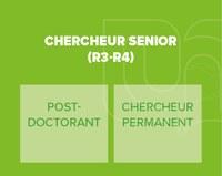 Chercheur R3-R4