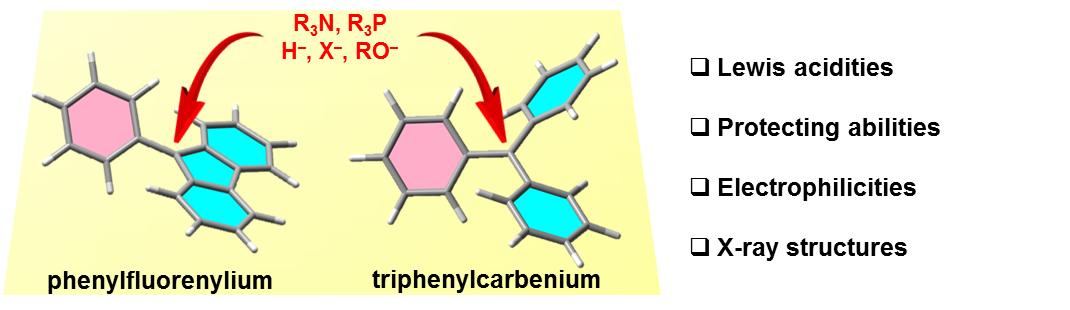 fluorenyliums