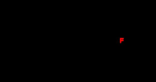 UCO - CBO