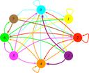 Quantifying the degree of average contraction of Collatz orbits