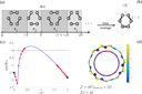 Theory of Turing Patterns on Time Varying Networks
