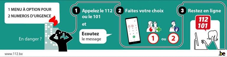 procédure appel 112 Fr