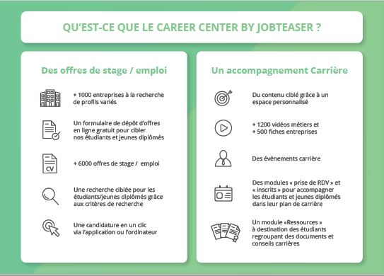 qu'est-ce que le career center by jobteaser